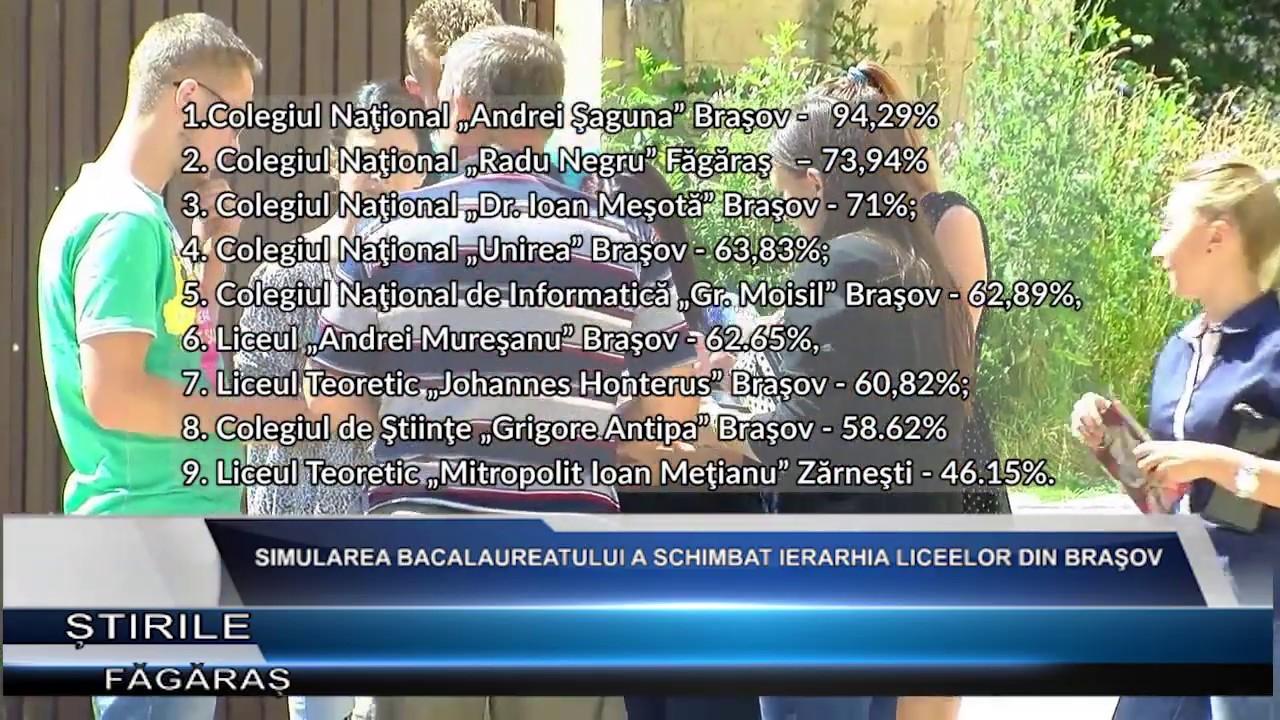 """Simulare Image: SIMULARE BAC. """"Meşotă"""" Brașov, Detronat De """"Radu Negru"""